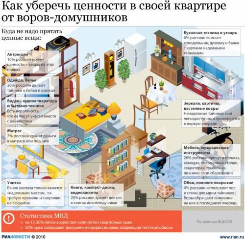(С) РИА Новости